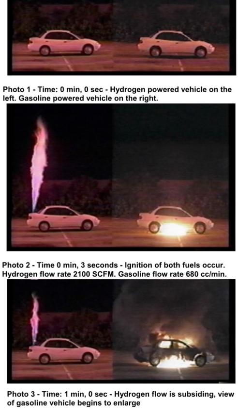 hydrogen-car-burning